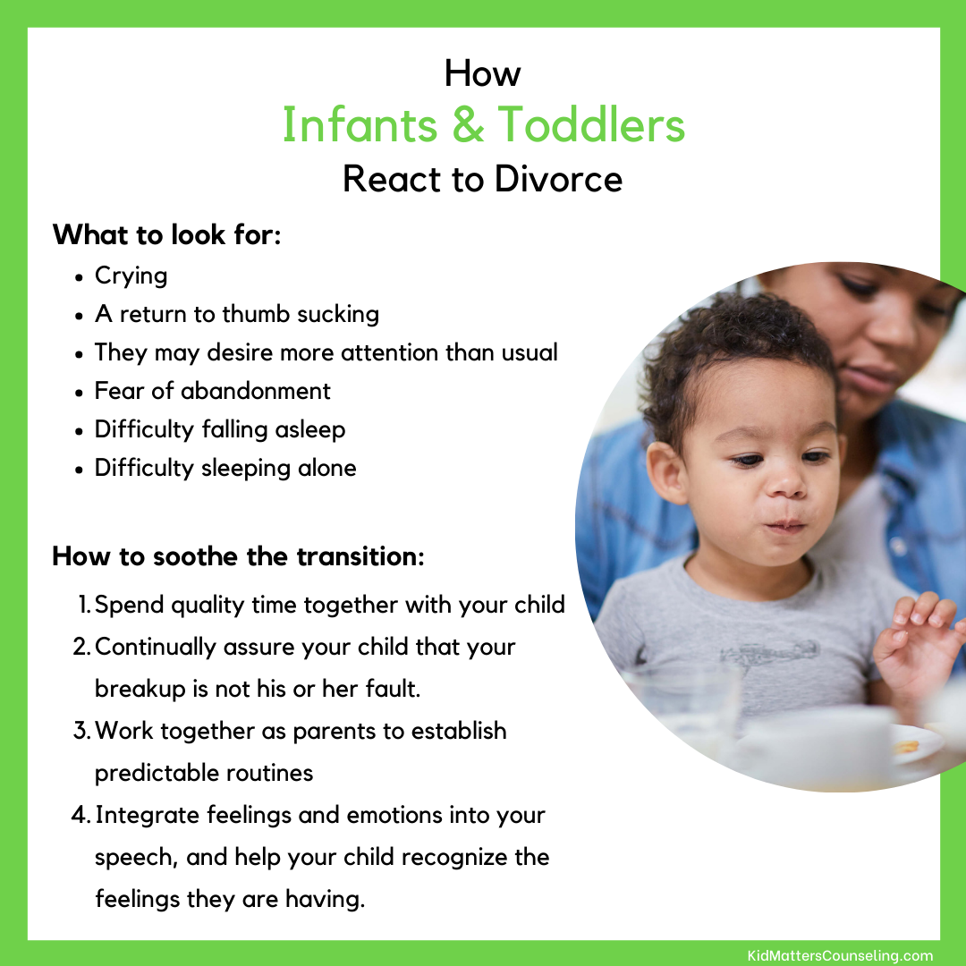 Infants React - Kid Matters Counseling
