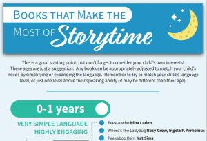 Books That Make the Most of Storytime